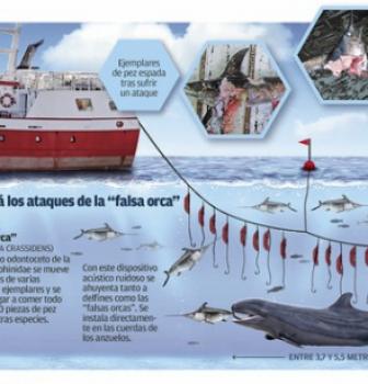 El palangre gallego prevé recortar pérdidas con nueva tecnología